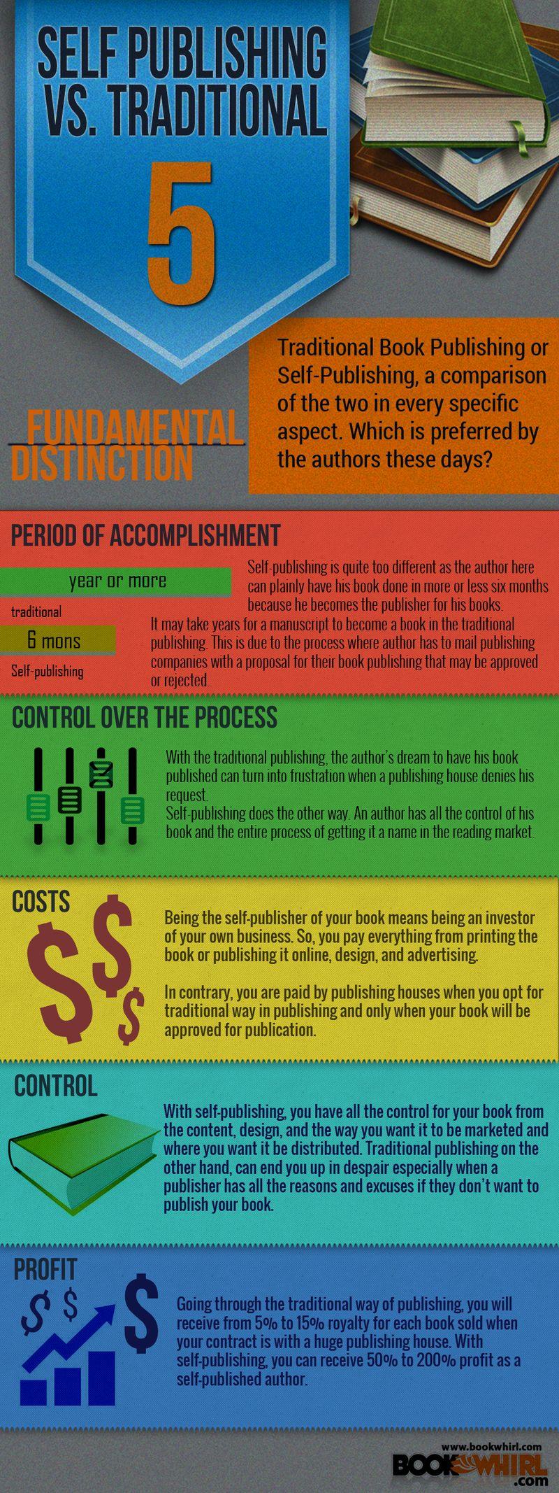 Self-Publishing-VS-Traditional
